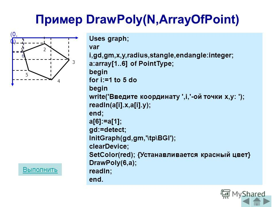 Пример DrawPoly(N,ArrayOfPoint) (0, 0) 2 3 4 5 6 1 Uses graph; var i,gd,gm,x,y,radius,stangle,endangle:integer; a:array[1..6] of PointType; begin for i:=1 to 5 do begin write('Введите координату ',i,'-ой точки x,y: '); readln(a[i].x,a[i].y); end; a[6