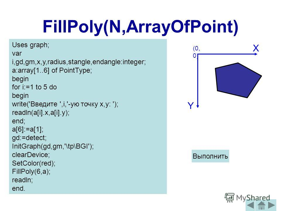 FillPoly(N,ArrayOfPoint) (0, 0) X Y Uses graph; var i,gd,gm,x,y,radius,stangle,endangle:integer; a:array[1..6] of PointType; begin for i:=1 to 5 do begin write('Введите ',i,'-ую точку x,y: '); readln(a[i].x,a[i].y); end; a[6]:=a[1]; gd:=detect; InitG