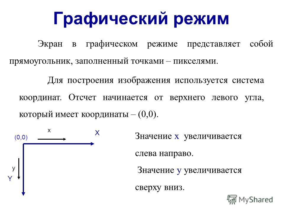 Экран в графическом режиме представляет собой прямоугольник, заполненный точками – пикселями. Y X y x (0,0) Для построения изображения используется система координат. Отсчет начинается от верхнего левого угла, который имеет координаты – (0,0). Значен