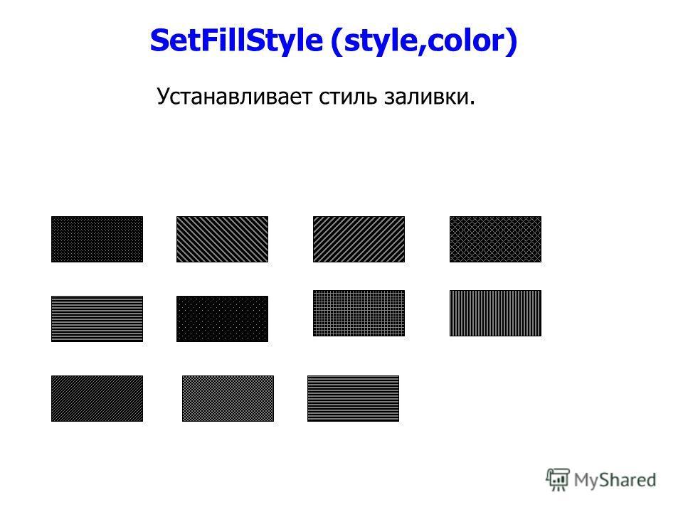 SetFillStyle (style,color) Устанавливает стиль заливки.