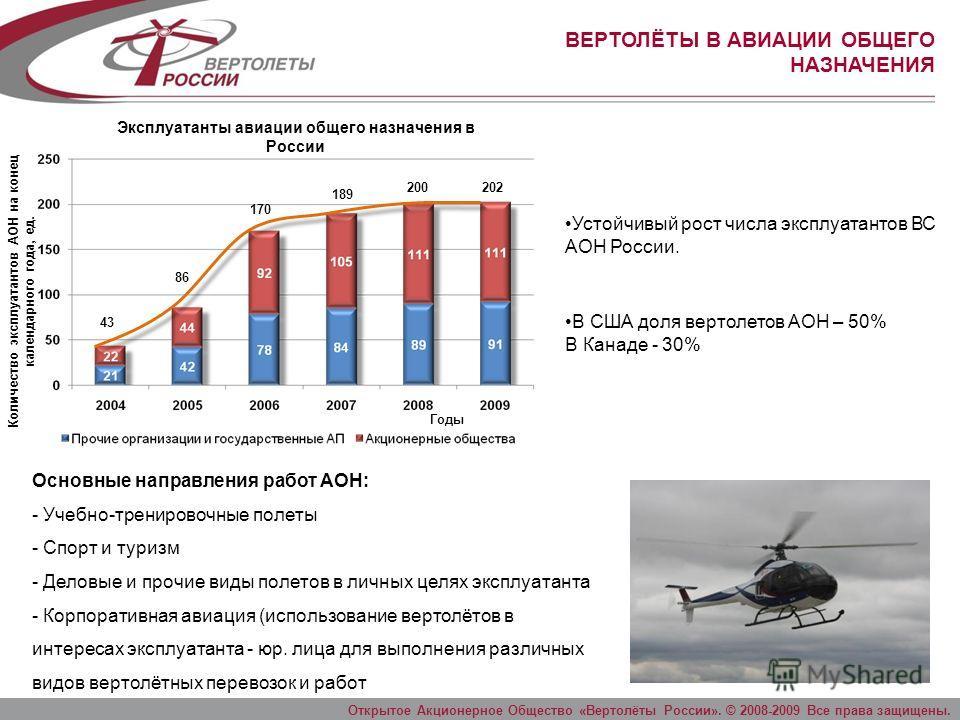 Открытое Акционерное Общество «Вертолёты России». © 2008-2009 Все права защищены. КА-62 Силовая установка 2хРД-600В Взлетная мощность двигателя, л.с. 1300 Максимальная взлетная масса, кг 6500 Крейсерская скорость, км/час 270 Максимальная скорость, км