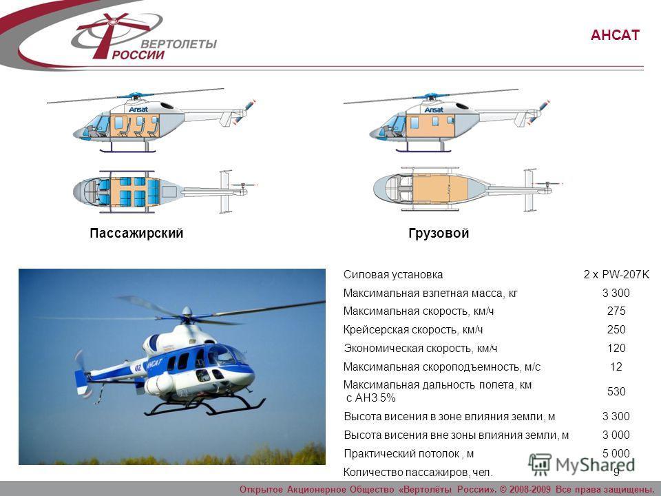Открытое Акционерное Общество «Вертолёты России». © 2008-2009 Все права защищены. КА-226/226Т Силовая установка2 x Arrius 2G1 Максимальная взлетная масса, кг3 600 Максимальная скорость, км/ч210 Крейсерская скорость, км/ч190 Динамический потолок, м7 2