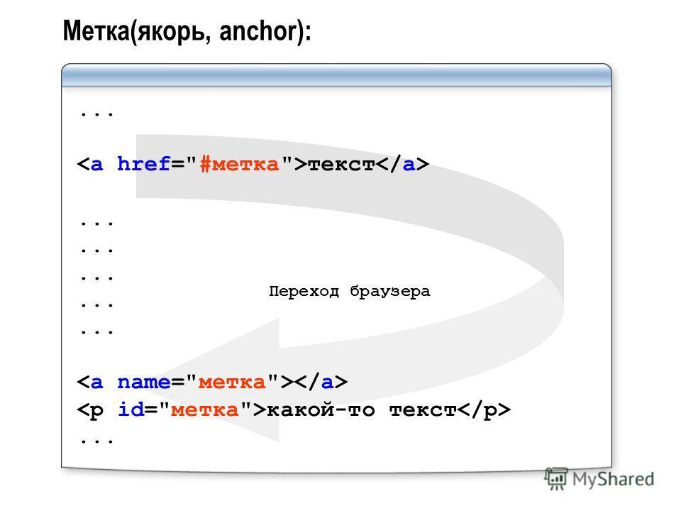 Переход браузера... текст... какой-то текст... Метка(якорь, anchor):