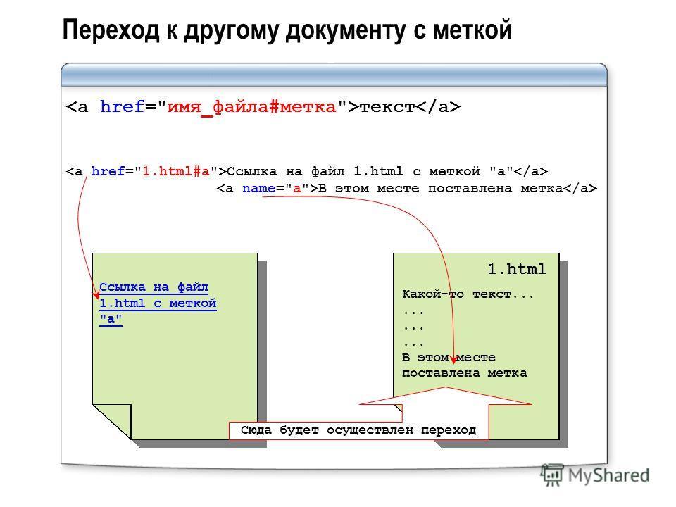 Переход к другому документу с меткой текст Ссылка на файл 1.html с меткой а В этом месте поставлена метка Ссылка на файл 1.html с меткой а Какой-то текст...... В этом месте поставлена метка 1.html Сюда будет осуществлен переход