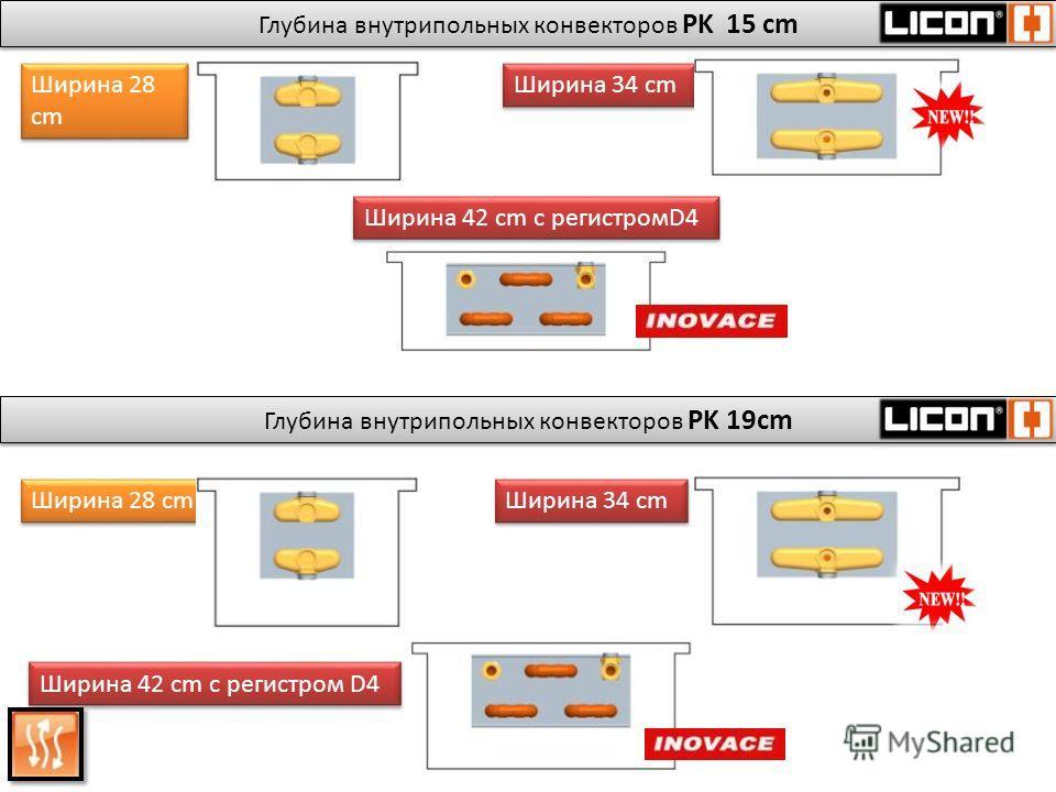 Глубина внутрипольных конвекторов PK 15 cm Глубина внутрипольных конвекторов PK 19cm Ширина 42 cm с регистромD4 Ширина 28 cm Ширина 34 cm Ширина 28 cm Ширина 34 cm Ширина 42 cm с регистром D4
