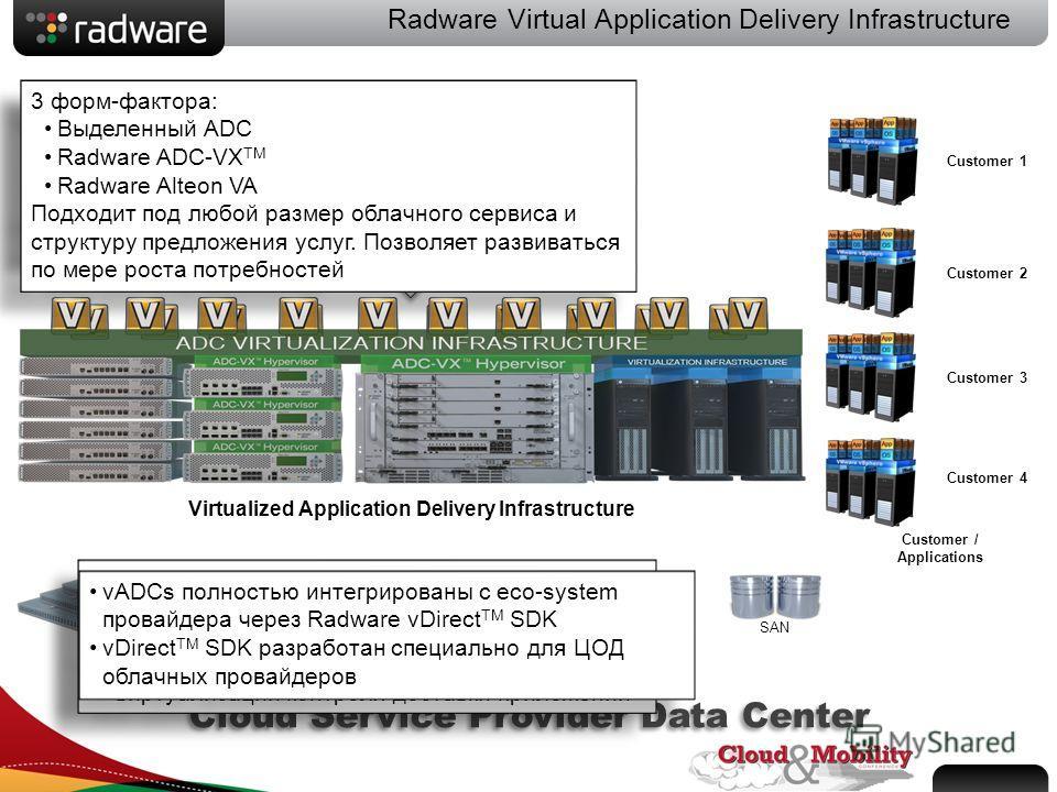 Orchestration or Management system vADC instances – Могут запускаться как на специализированных машинах, так и на общих серверах Функционал не зависит от форм фактора vADC instances – Могут запускаться как на специализированных машинах, так и на общи