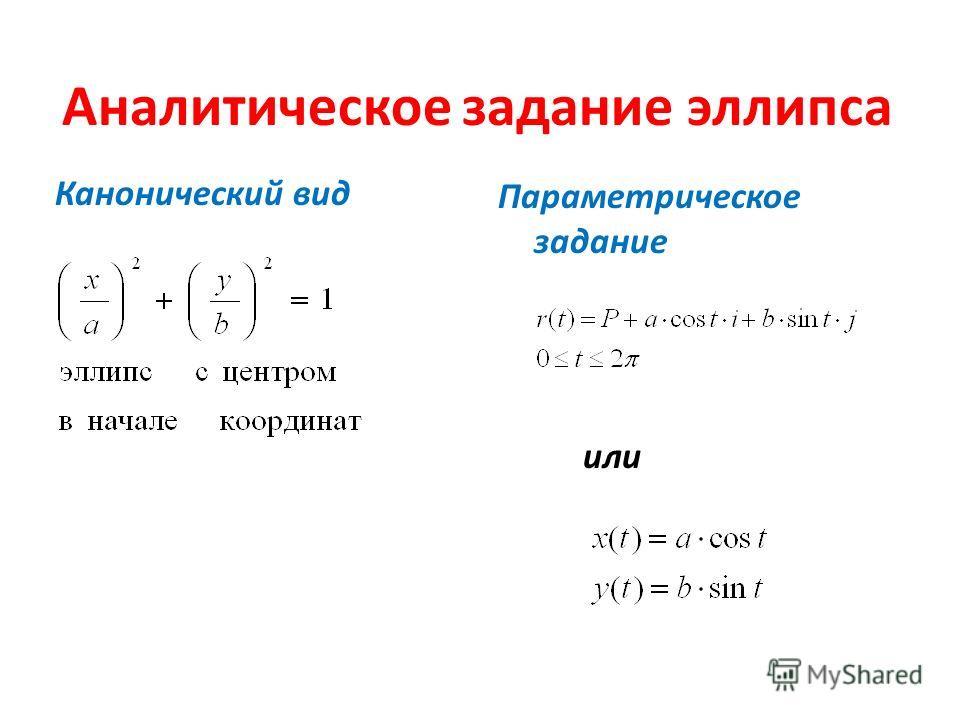 Аналитическое задание эллипса Канонический вид Параметрическое задание или