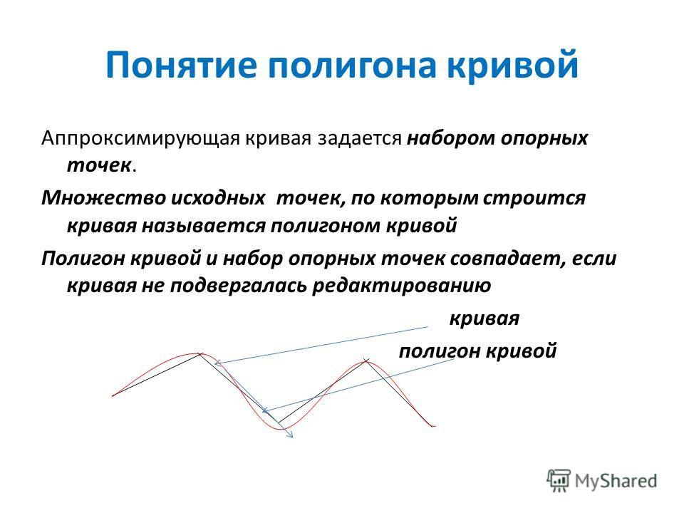 Понятие полигона кривой Аппроксимирующая кривая задается набором опорных точек. Множество исходных точек, по которым строится кривая называется полигоном кривой Полигон кривой и набор опорных точек совпадает, если кривая не подвергалась редактировани
