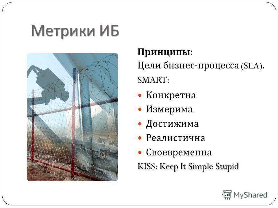 Метрики ИБ Принципы : Цели бизнес - процесса (SLA).SMART: Конкретна Измерима Достижима Реалистична Своевременна KISS: Keep It Simple Stupid