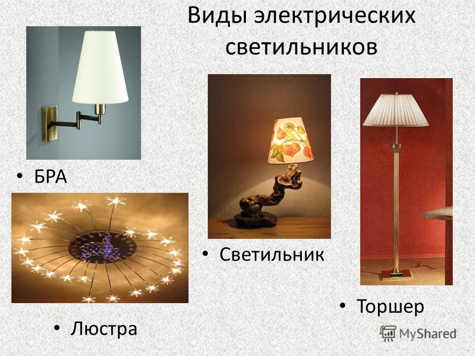 Виды электрических светильников БРА Торшер Люстра Светильник