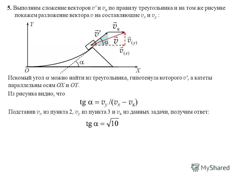 О X Y 5. Выполним сложение векторов v ' и v к по правилу треугольника и на том же рисунке покажем разложение вектора v на составляющие v x и v y : Искомый угол можно найти из треугольника, гипотенуза которого v ', а катеты параллельны осям ОХ и OY. И