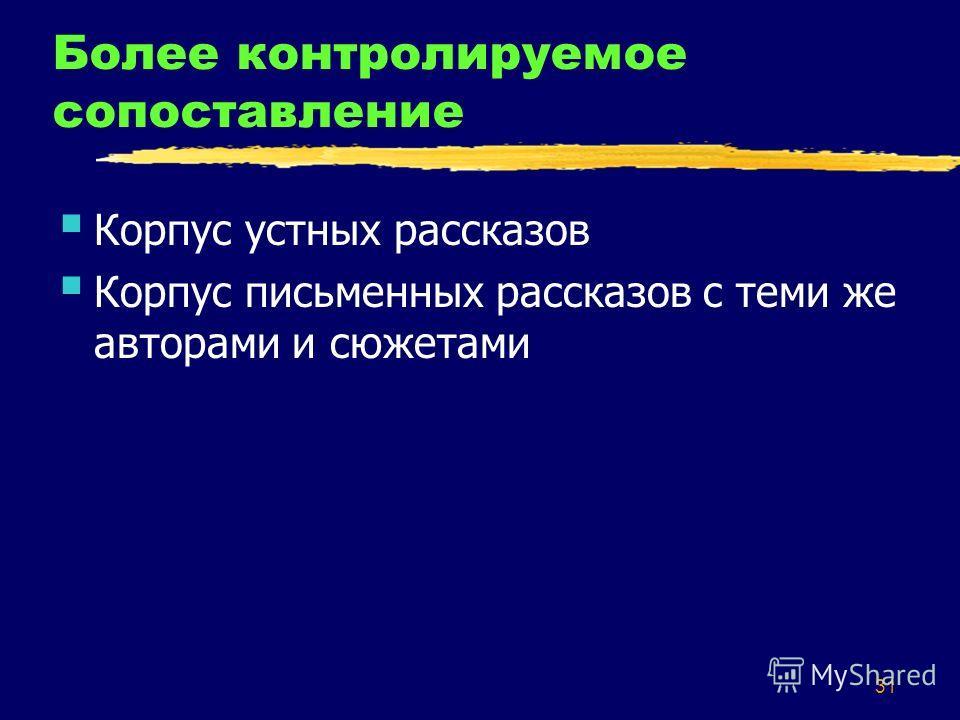 30 Богданова 2003 Коэффициенты синтаксической сложности УРР0.26 УНР0.39 ПНР0.49