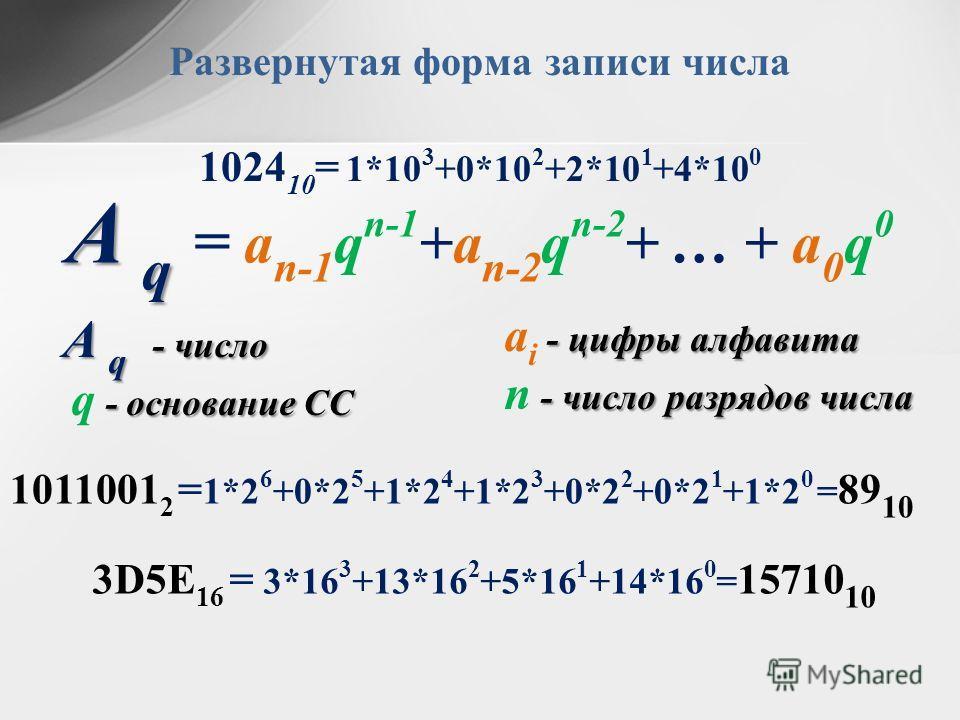 Развернутая форма записи числа 1024 10 = 1*10 3 +0*10 2 +2*10 1 +4*10 0 A q A q = a n-1 q n-1 +a n-2 q n-2 + … + a 0 q 0 A q - число - основание СС q - основание СС - цифры алфавита a i - цифры алфавита - число разрядов числа n - число разрядов числа