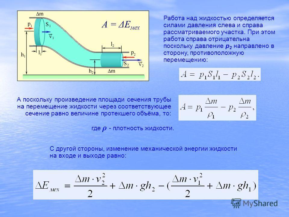 Работа над жидкостью определяется силами давления слева и справа рассматриваемого участка. При этом работа справа отрицательна поскольку давление р 2 направлено в сторону, противоположную перемещению: А поскольку произведение площади сечения трубы на