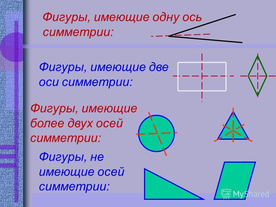 Фигуры, имеющие одну ось симметрии: Фигуры, имеющие две оси симметрии: Фигуры, имеющие более двух осей симметрии: Фигуры, не имеющие осей симметрии: