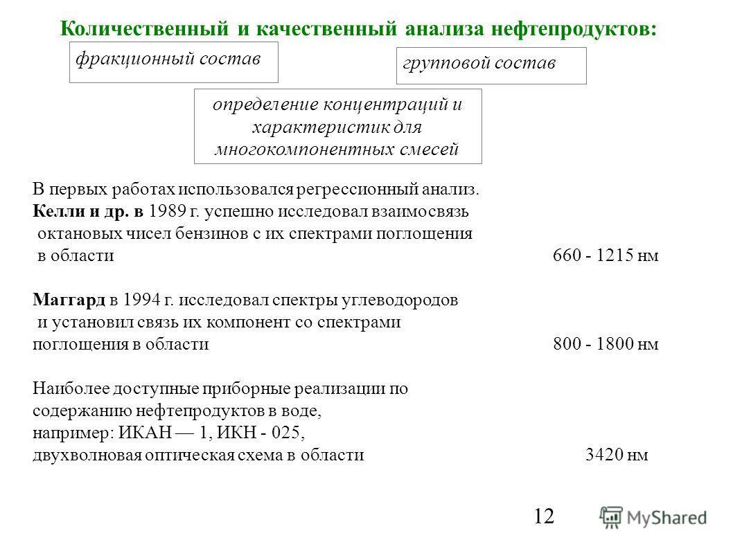 12 Количественный и качественный анализа нефтепродуктов: В первых работах использовался регрессионный анализ. Келли и др. в 1989 г. успешно исследовал взаимосвязь октановых чисел бензинов с их спектрами поглощения в области 660 - 1215 нм Маггард в 19