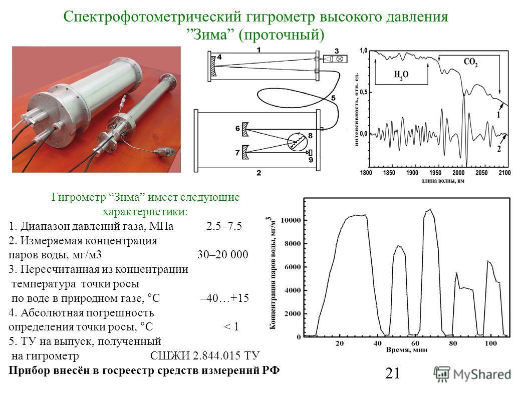 21 Спектрофотометрический гигрометр высокого давления Зима (проточный) Гигрометр Зима имеет следующие характеристики: 1. Диапазон давлений газа, МПа 2.5–7.5 2. Измеряемая концентрация паров воды, мг/м3 30–20 000 3. Пересчитанная из концентрации темпе