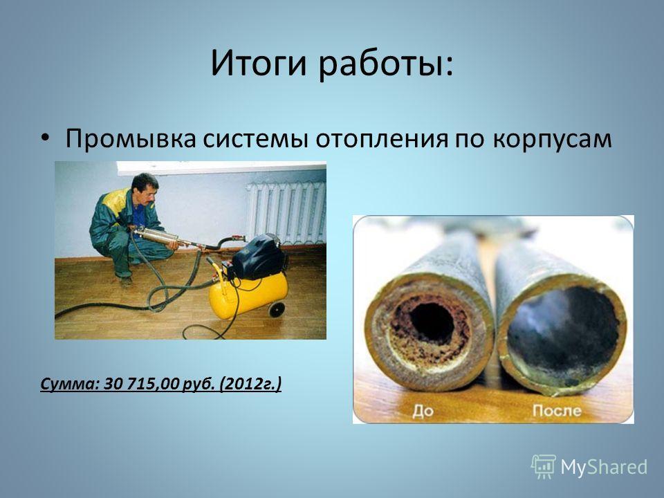 Итоги работы: Промывка системы отопления по корпусам Сумма: 30 715,00 руб. (2012г.)
