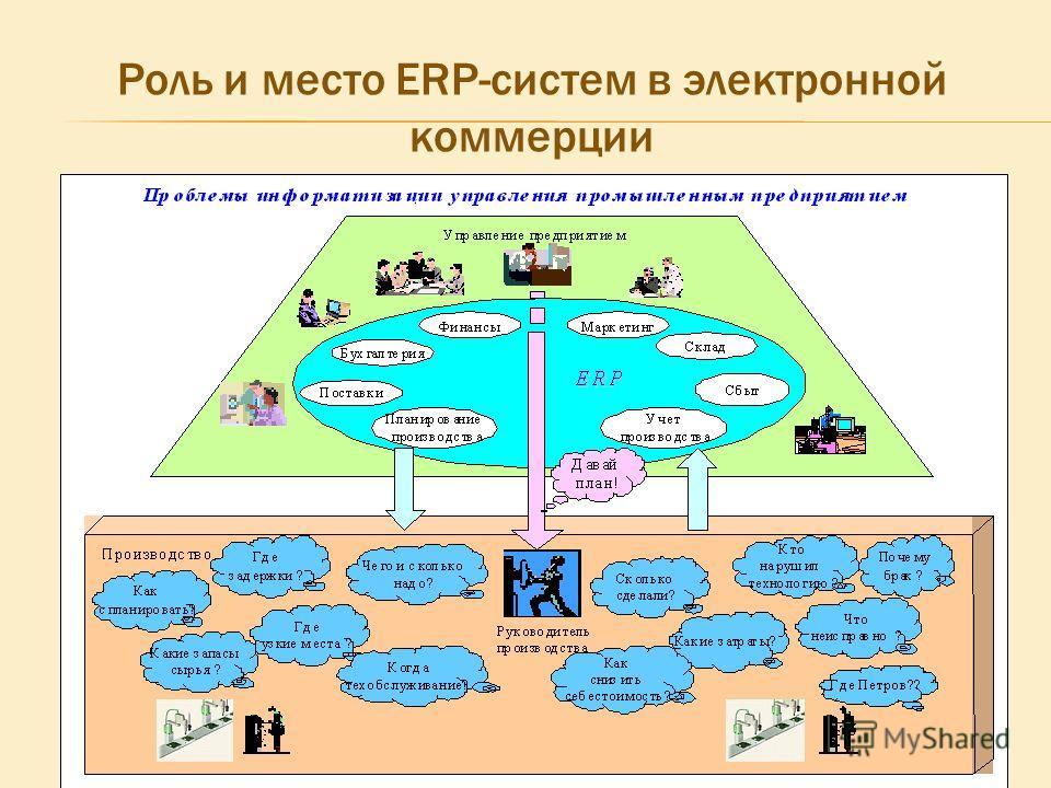 Роль и место ERP-систем в электронной коммерции