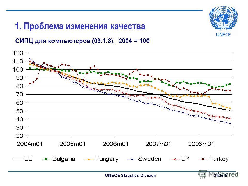 UNECE Statistics Division Slide 5 1. Проблема изменения качества СИПЦ для компьютеров (09.1.3), 2004 = 100