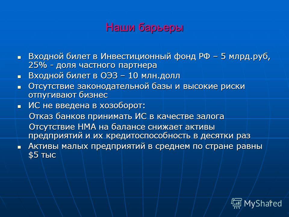 6 Наши барьеры Входной билет в Инвестиционный фонд РФ – 5 млрд.руб, 25% - доля частного партнера Входной билет в Инвестиционный фонд РФ – 5 млрд.руб, 25% - доля частного партнера Входной билет в ОЭЗ – 10 млн.долл Входной билет в ОЭЗ – 10 млн.долл Отс