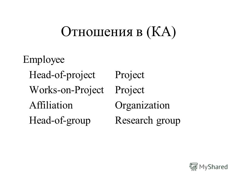Отношения в (КА) Employee Head-of-projectProject Works-on-ProjectProject AffiliationOrganization Head-of-groupResearch group