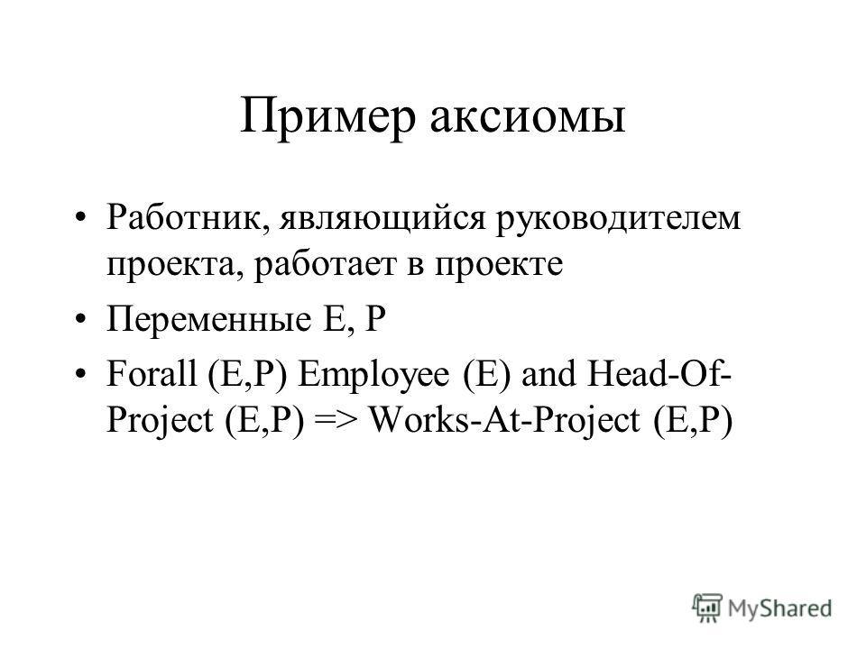Пример аксиомы Работник, являющийся руководителем проекта, работает в проекте Переменные Е, Р Forall (E,P) Employee (E) and Head-Of- Project (E,P) => Works-At-Project (E,P)