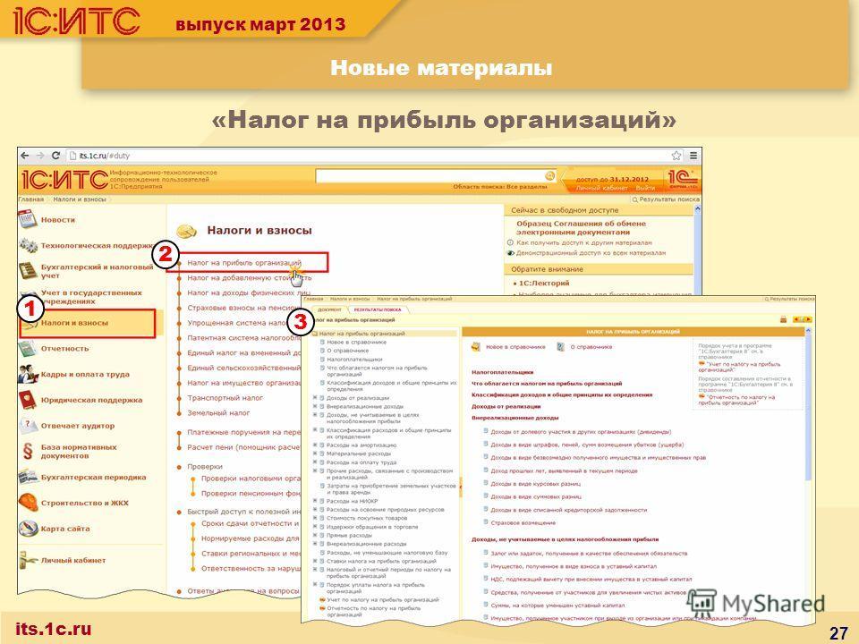 выпуск март 2013 Новые материалы its.1c.ru «Налог на прибыль организаций» 27 3 2 1