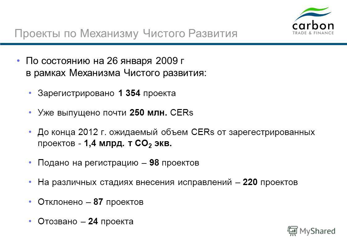 2000 Базовая линия – выбросы если бы проекта не было Проектные сокращения выбросов в механизме СО 20082012 Выбросы после реализации проекта Сокращенные выбросы Выбросы до реализации проекта Единицы установленного количества (ЕУК) Квота РФ 16 млрд. т.