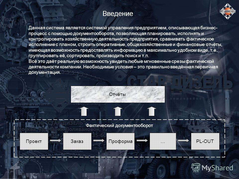 Данная система является системой управления предприятием, описывающая бизнес- процесс с помощью документооборота, позволяющая планировать, исполнять и контролировать хозяйственную деятельность предприятия, сравнивать фактическое исполнение с планом,