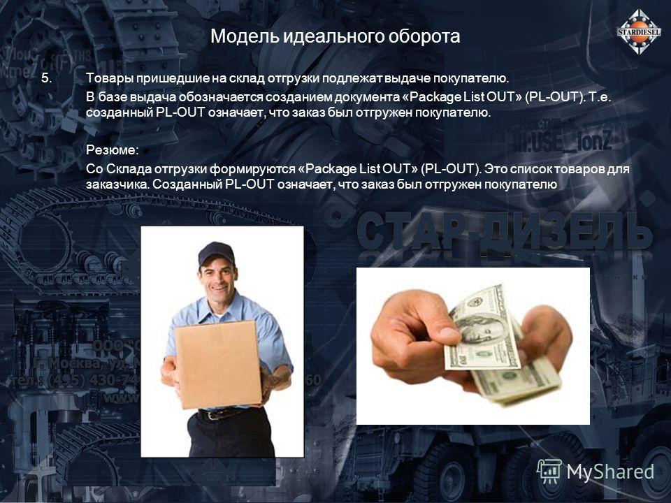 Модель идеального оборота 5.Товары пришедшие на склад отгрузки подлежат выдаче покупателю. В базе выдача обозначается созданием документа «Package List OUT» (PL-OUT). Т.е. созданный PL-OUT означает, что заказ был отгружен покупателю. Резюме: Со Склад
