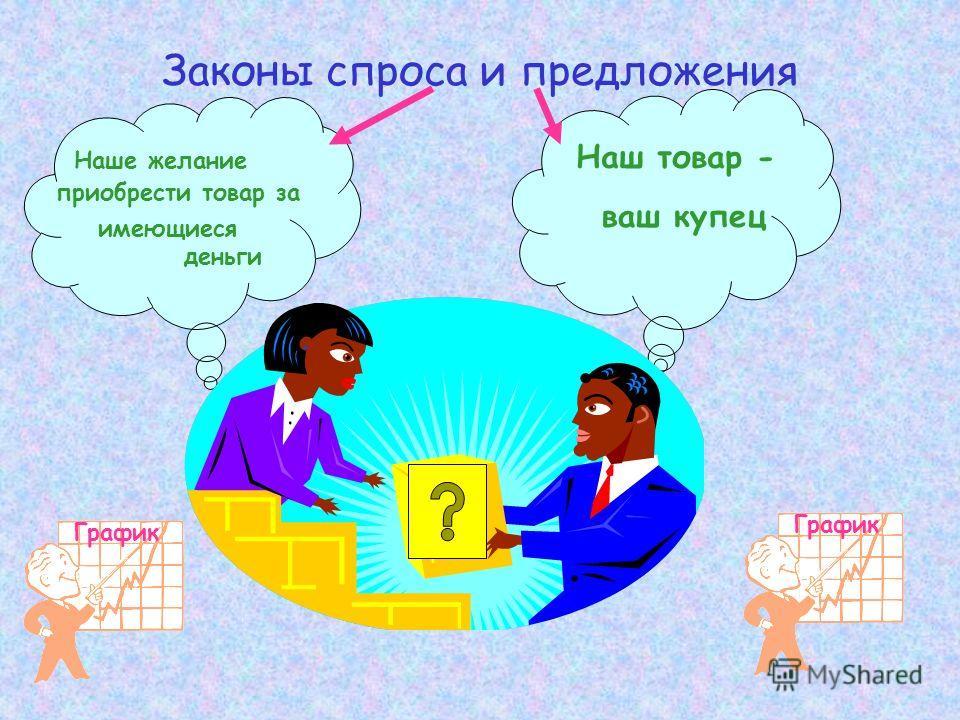 Законы спроса и предложения Наше желание приобрести товар за имеющиеся деньги Наш товар - ваш купец График