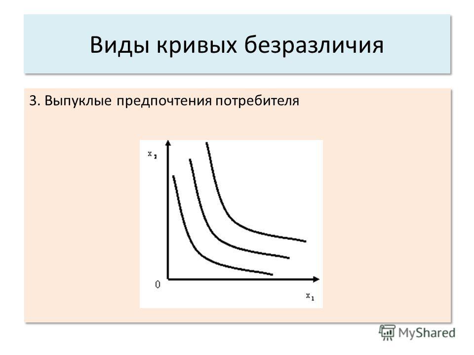 3. Выпуклые предпочтения потребителя 3. Выпуклые предпочтения потребителя Виды кривых безразличия