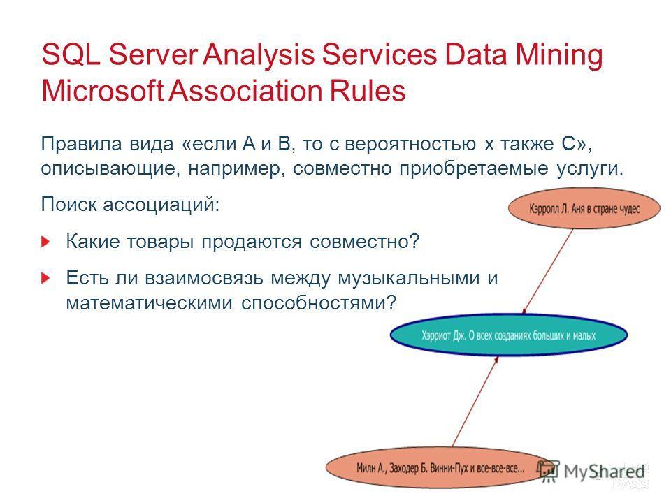 SQL Server Analysis Services Data Mining Microsoft Association Rules Правила вида «если A и B, то с вероятностью x также C», описывающие, например, совместно приобретаемые услуги. Поиск ассоциаций: Какие товары продаются совместно? Есть ли взаимосвяз