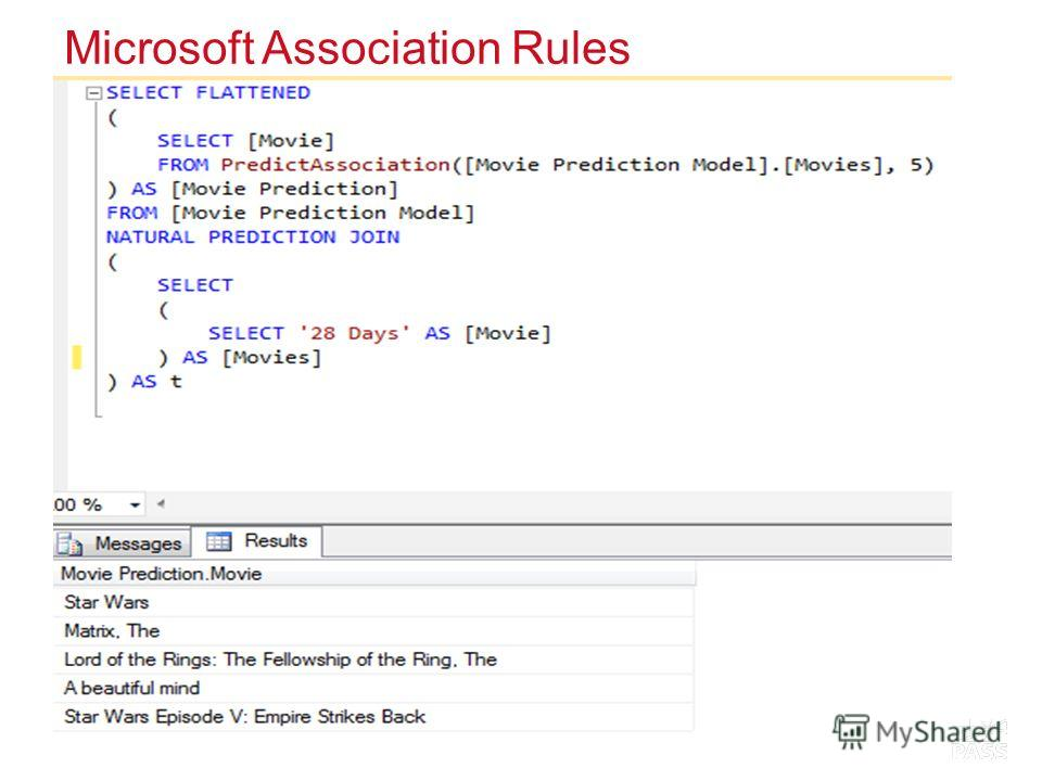 Microsoft Association Rules 20