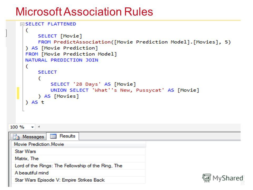 Microsoft Association Rules 21