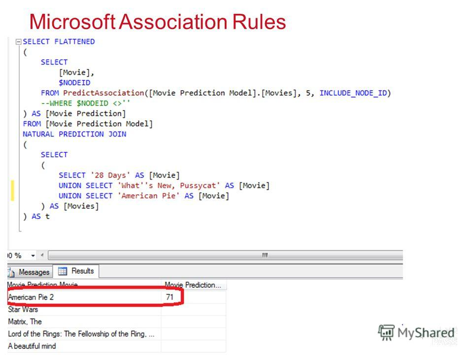 Microsoft Association Rules 24