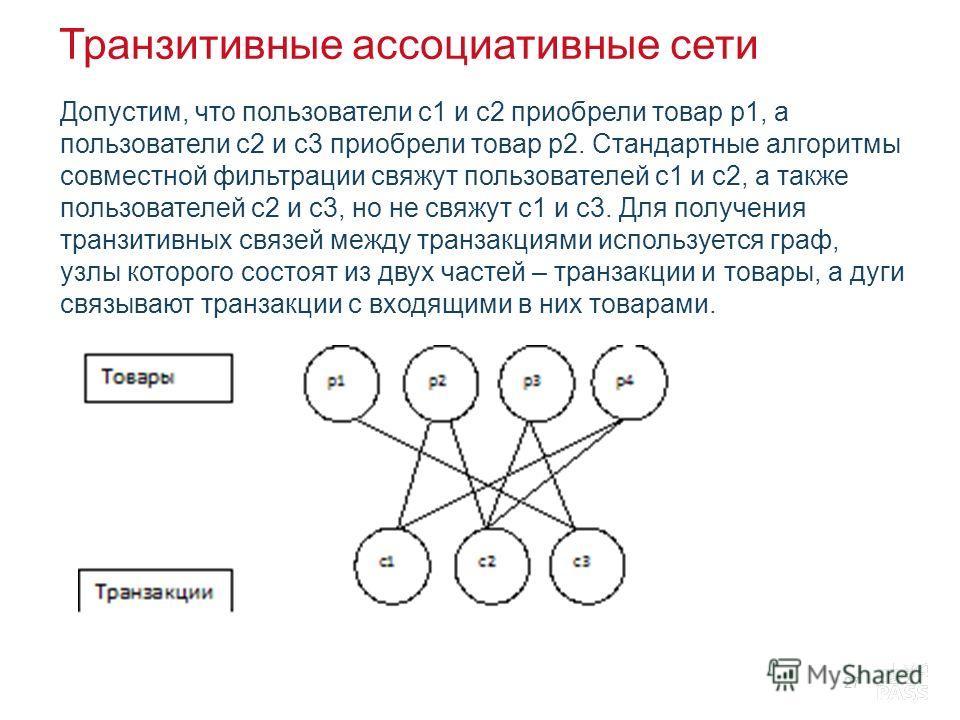 Транзитивные ассоциативные сети Допустим, что пользователи c1 и c2 приобрели товар p1, а пользователи c2 и c3 приобрели товар p2. Стандартные алгоритмы совместной фильтрации свяжут пользователей c1 и c2, а также пользователей c2 и c3, но не свяжут c1