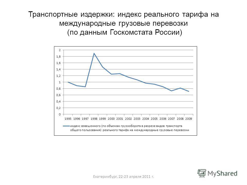 Транспортные издержки: индекс реального тарифа на международные грузовые перевозки (по данным Госкомстата России) Екатеринбург, 22-23 апреля 2011 г.