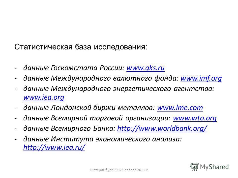 Статистическая база исследования: -данные Госкомстата России: www.gks.ruwww.gks.ru -данные Международного валютного фонда: www.imf.orgwww.imf.org -данные Международного энергетического агентства: www.iea.org www.iea.org -данные Лондонской биржи метал