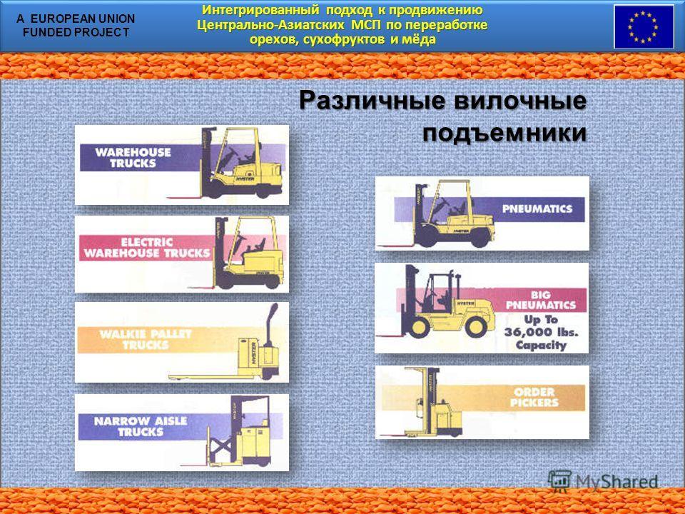 Интегрированный подход к продвижению Центрально-Азиатских МСП по переработке орехов, сухофруктов и мёда Интегрированный подход к продвижению Центрально-Азиатских МСП по переработке орехов, сухофруктов и мёда A EUROPEAN UNION FUNDED PROJECT Различные