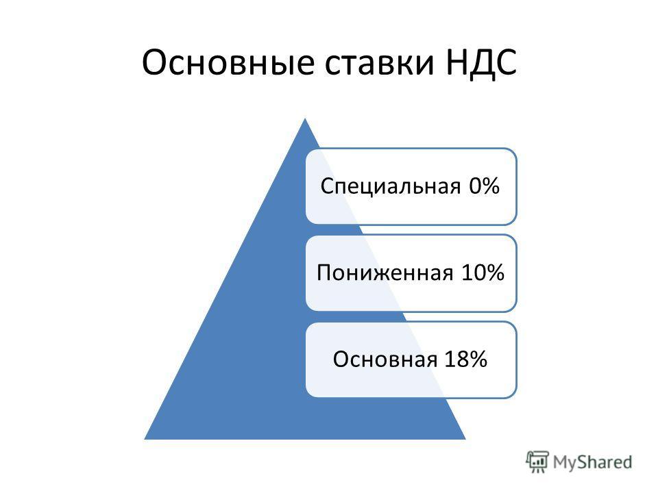 Основные ставки НДС Специальная 0% Пониженная 10% Основная 18%