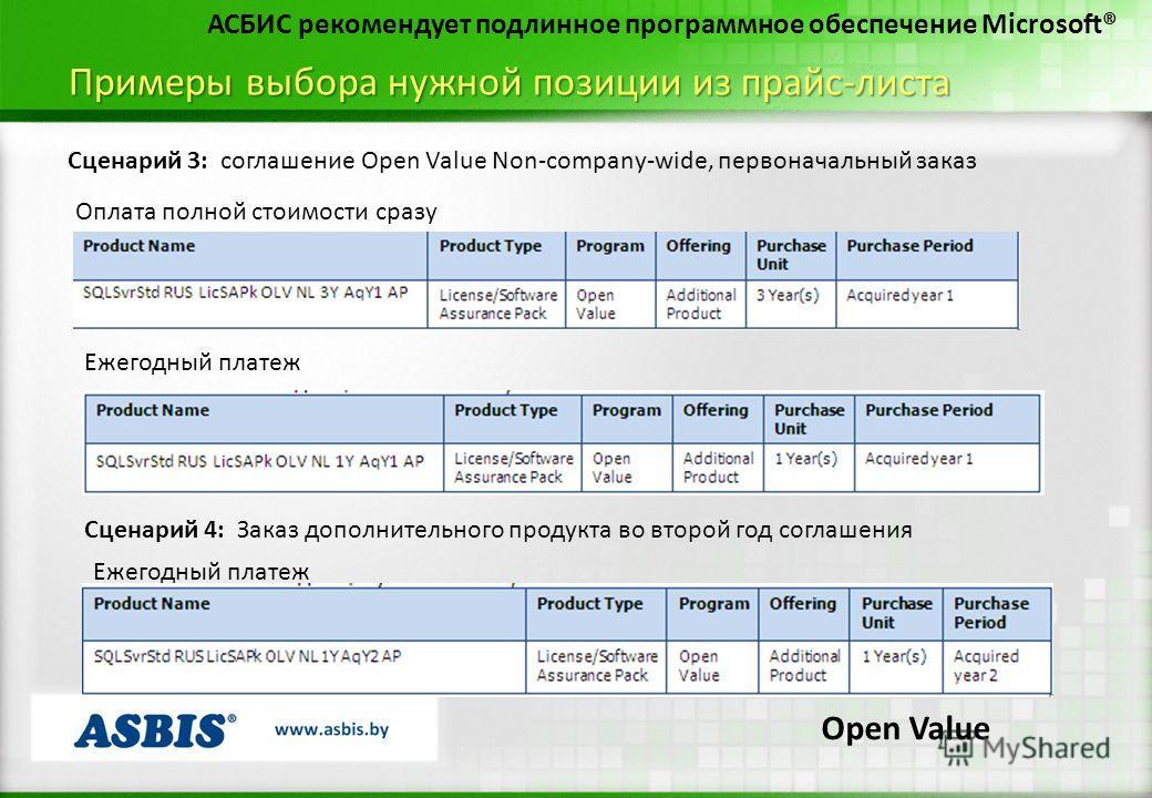 Примеры выбора нужной позиции из прайс-листа АСБИС рекомендует подлинное программное обеспечение Microsoft® Сценарий 3: соглашение Open Value Non-company-wide, первоначальный заказ Оплата полной стоимости сразу Ежегодный платеж Сценарий 4: Заказ допо