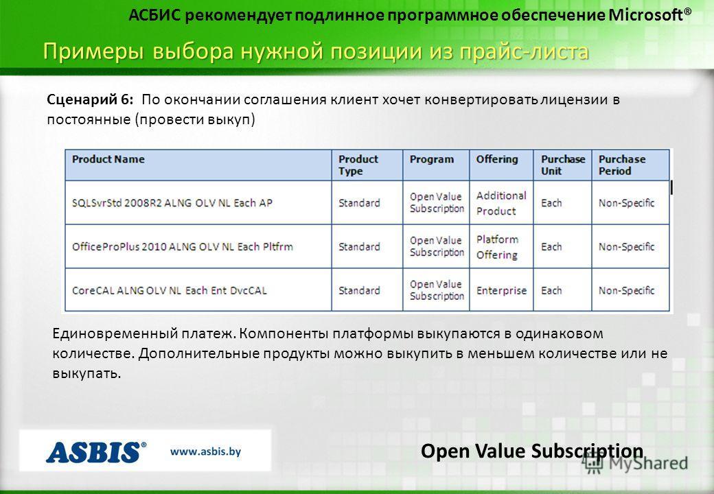 Примеры выбора нужной позиции из прайс-листа АСБИС рекомендует подлинное программное обеспечение Microsoft® Сценарий 6: По окончании соглашения клиент хочет конвертировать лицензии в постоянные (провести выкуп) Единовременный платеж. Компоненты платф