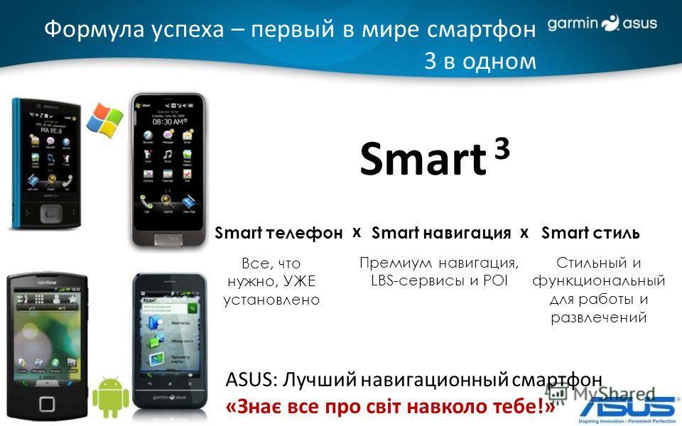 Confidential Формула успеха – первый в мире смартфон 3 в одном Smart 3 Smart телефон Все, что нужно, УЖЕ установлено Премиум навигация, LBS-сервисы и POI Стильный и функциональный для работы и развлечений Smart стильSmart навигация x x ASUS: Лучший н