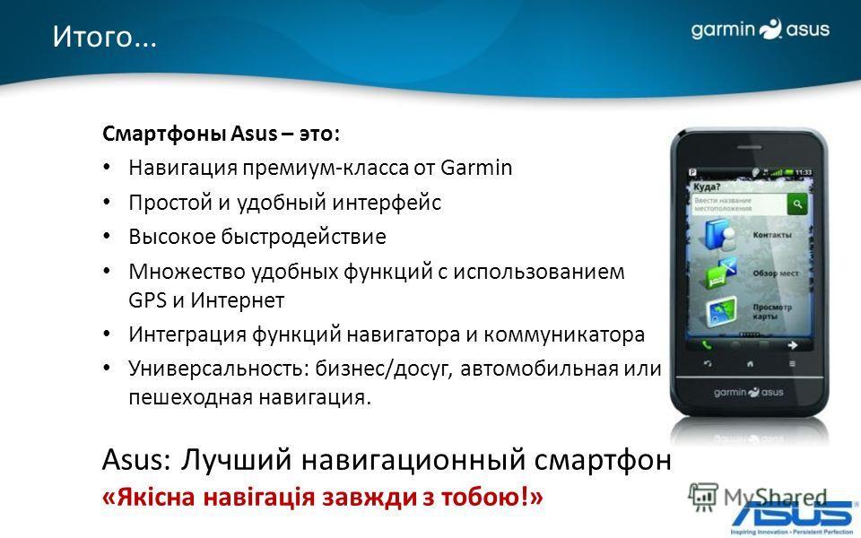 Итого... Смартфоны Asus – это: Навигация премиум-класса от Garmin Простой и удобный интерфейс Высокое быстродействие Множество удобных функций с использованием GPS и Интернет Интеграция функций навигатора и коммуникатора Универсальность: бизнес/досуг
