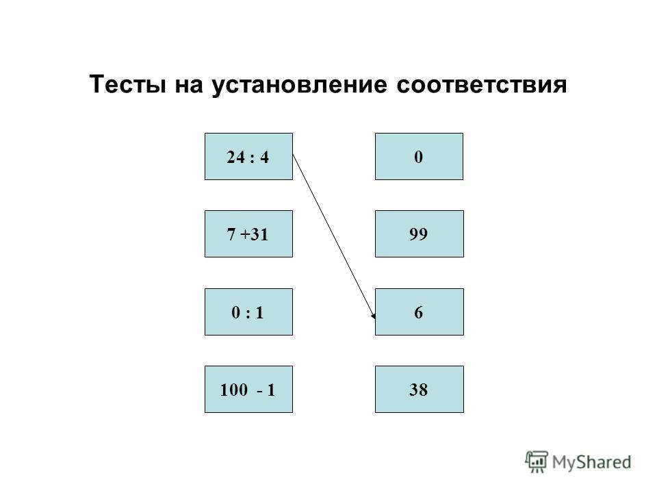 Тесты на установление соответствия 24 : 4 100 - 1 0 : 1 7 +31 38 6 99 0