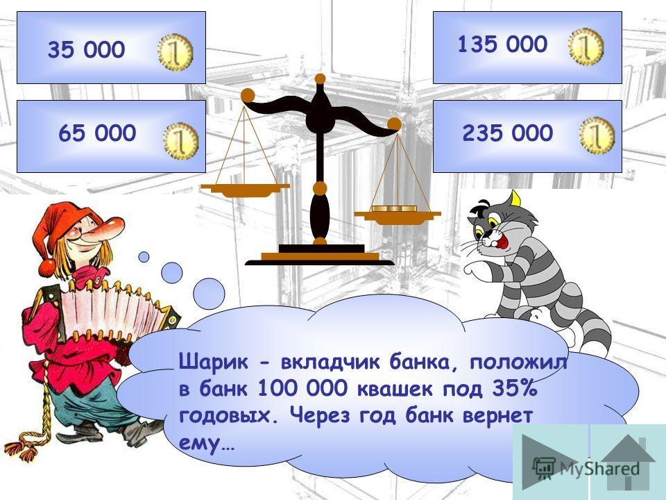 4 500 Какую сумму вернет заёмщик банку через год, если он берет 10 000 под 45% годовых? 14 500 5 500 24 500