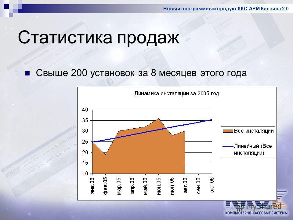 Новый программный продукт ККС:АРМ Кассира 2.0 Статистика продаж Свыше 200 установок за 8 месяцев этого года