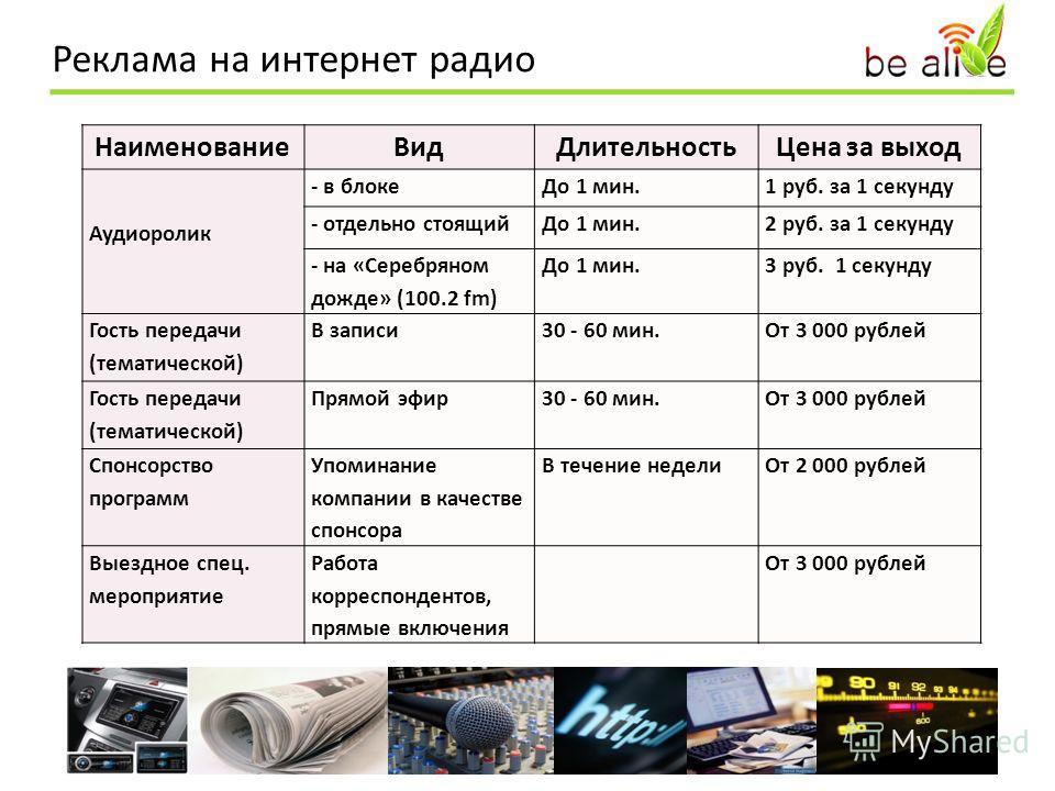 Реклама на интернет радио НаименованиеВидДлительностьЦена за выход Аудиоролик - в блокеДо 1 мин.1 руб. за 1 секунду - отдельно стоящийДо 1 мин.2 руб. за 1 секунду - на «Серебряном дожде» (100.2 fm) До 1 мин.3 руб. 1 секунду Гость передачи (тематическ
